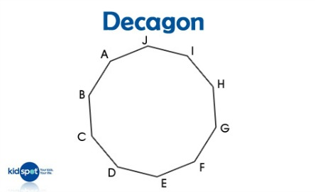 Shapes for kids: Decagon