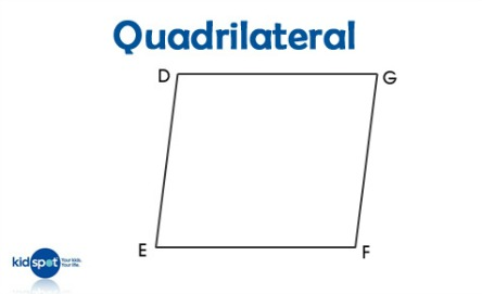Shapes for kids: Quadrilaterals