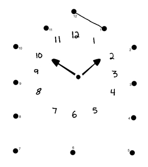 Clock Dot To Dot